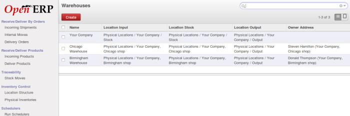 OpenERP Warehouse list