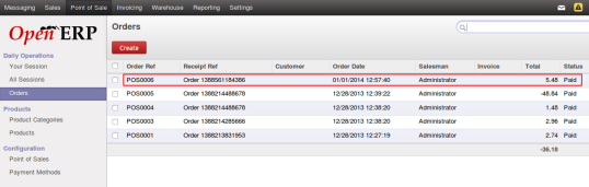 OpenERP POs Order Created